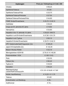 Tropencenter_Preisliste_Impfungen